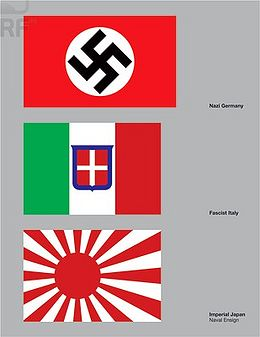 axis flags