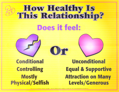 healthy relationship question