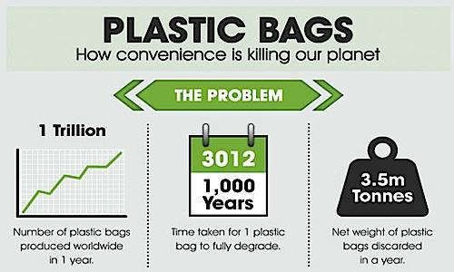 The EU will ban single use plastic bags by 2020