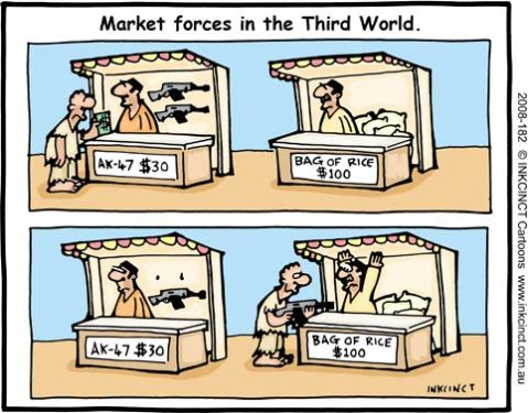 market forces cartoon