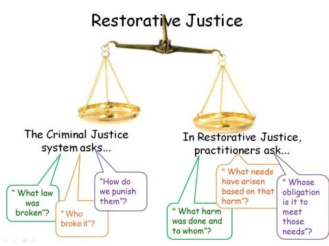 Restorative-Justice-2