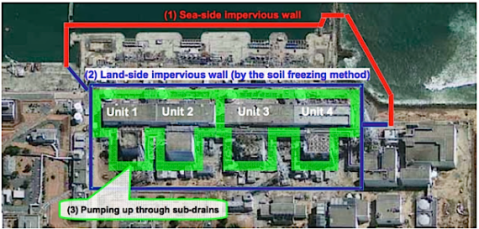 TEPCO-ice-wall-570x273.png