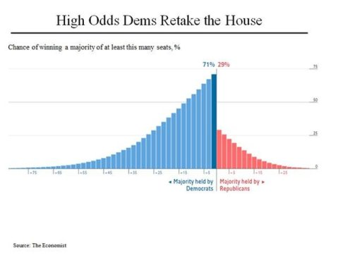Dems flip house.jpg
